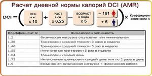 Суточная норма потребления калорий для похудения калькулятор